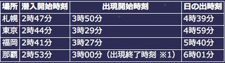 120810kinsyoku03.jpg